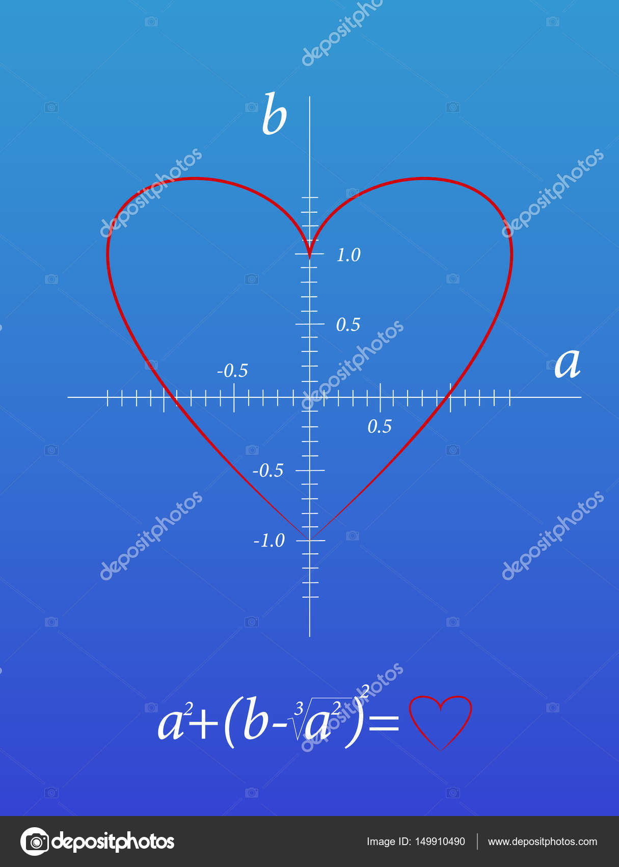 what is the formula for love