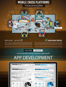 Sablon Infograph brosúra