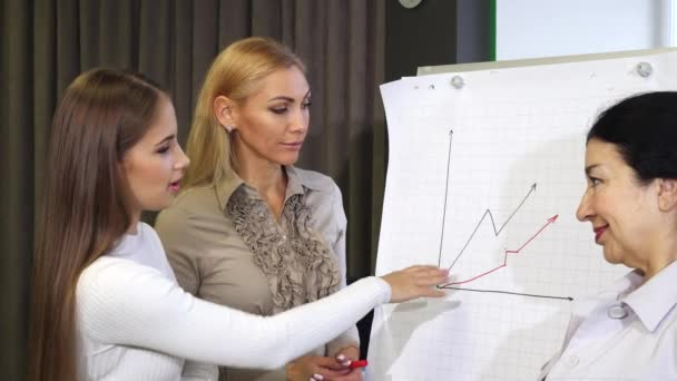 Three business women discussing business graphics at the office