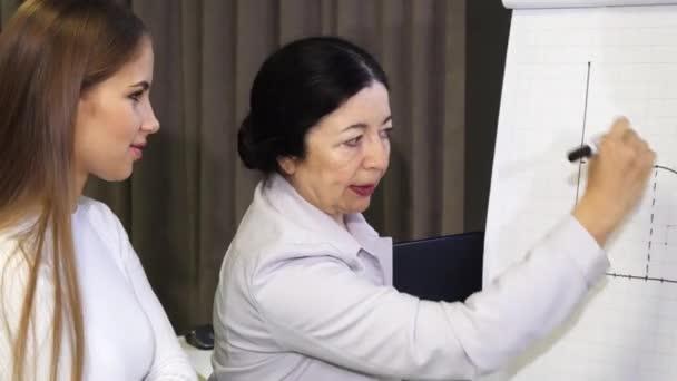 Samice se spolupracovníky kreslení obchodní grafiku