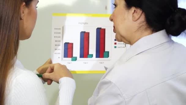 Zpětná záběr podnikání žen zkoumání barevné diagramy