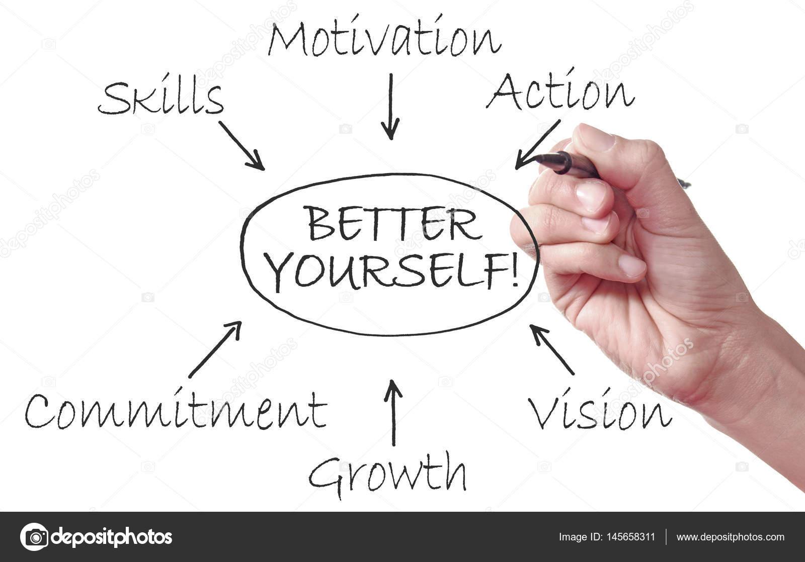 Key to success flow chart stock photo nupix 145658311 key to success flow chart stock photo 145658311 ccuart Images