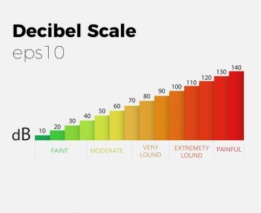 decibel scale vector