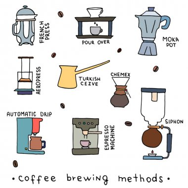 Hand drawn vector illustration of coffee brewing methods