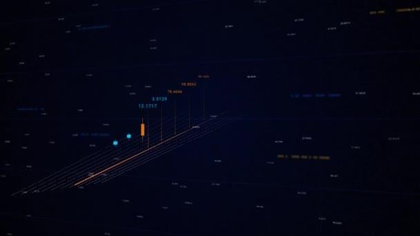A technikai elemzés eszközei. Animáció. A készletek és értékpapírok 3D-s diagramja. Valutakereskedelem. Tőzsdei grafikon a képernyőn. A tőzsdei adatok elemzése monitoron