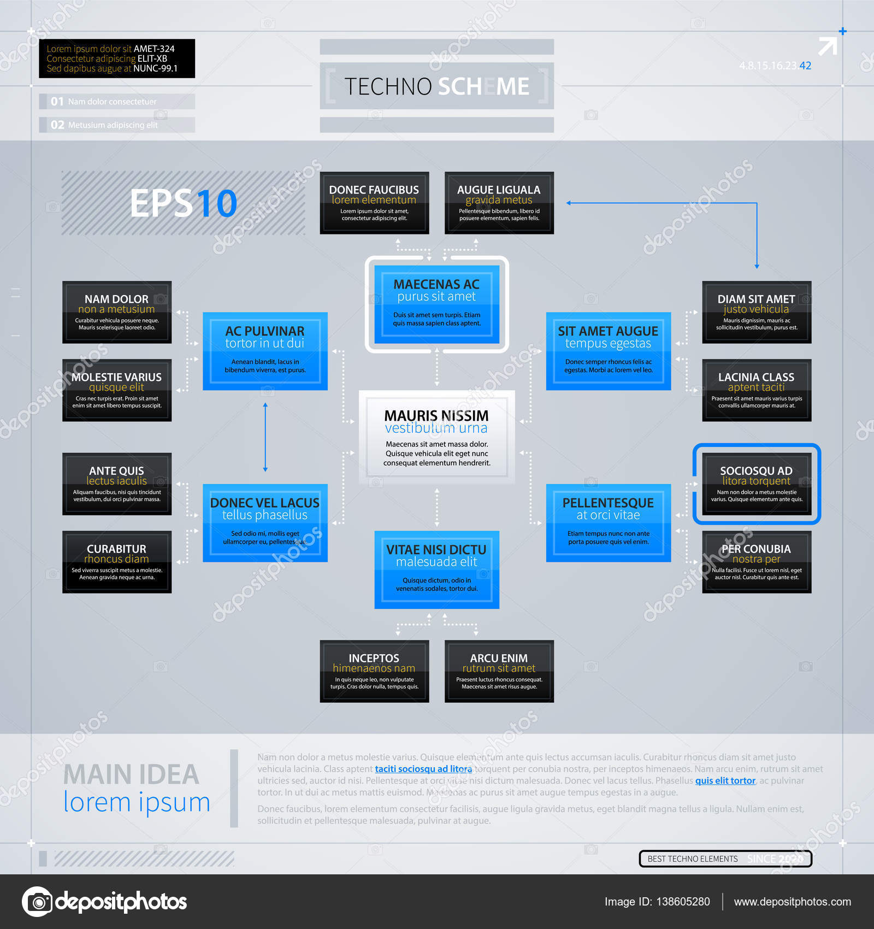 website organization chart template   Utah