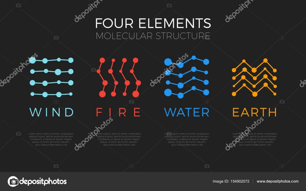 Four Elements Simple Line Symbol Molecular Structure Four Elements