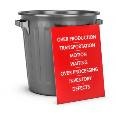 The Seven Wastes of Lean Manufacturing