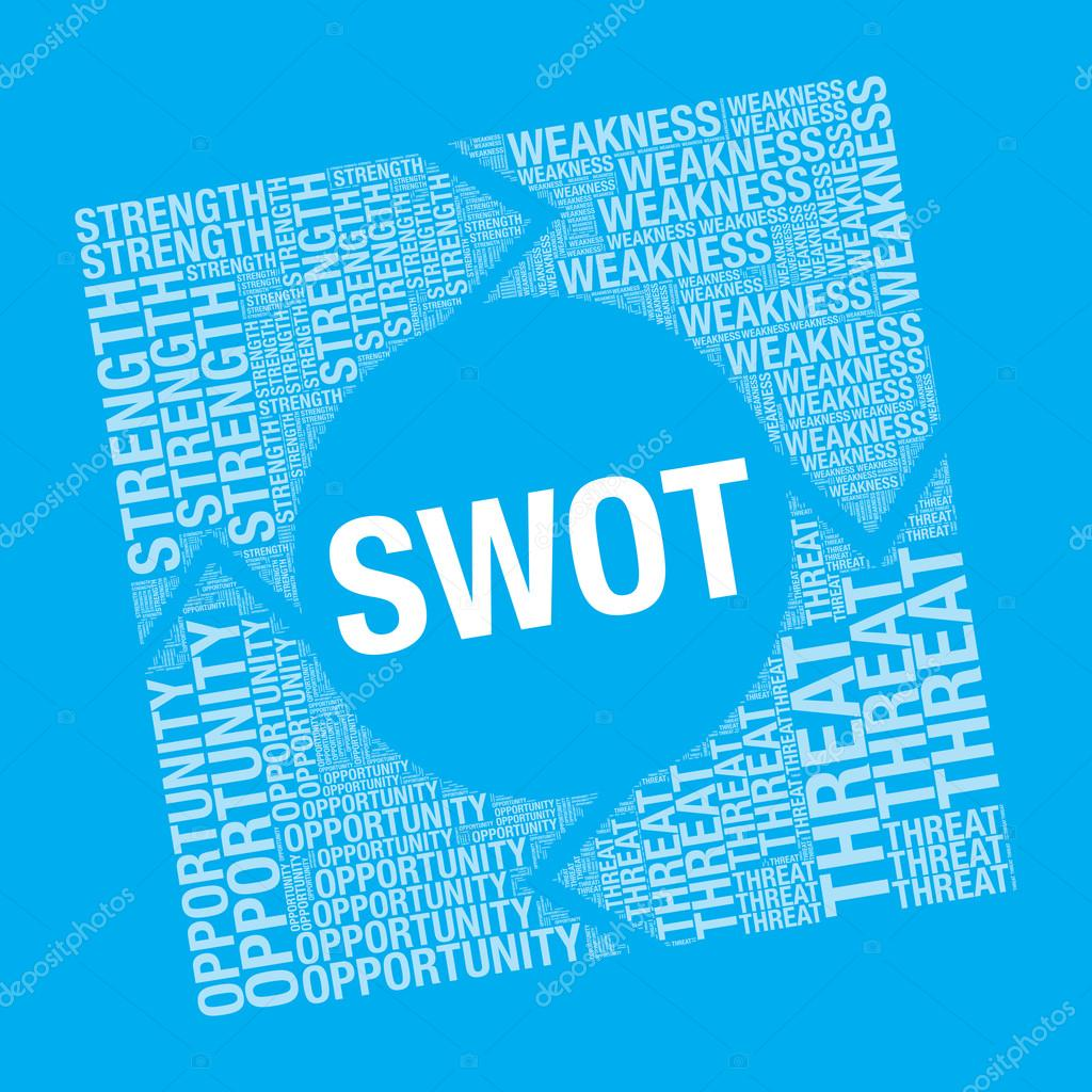 Plantilla de la presentación DAFO análisis word cloud business ...