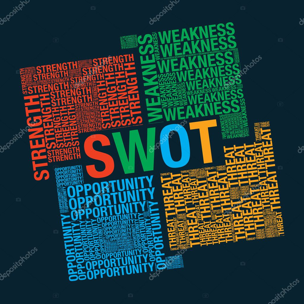 SWOT analysis word cloud business vector presentation template ...