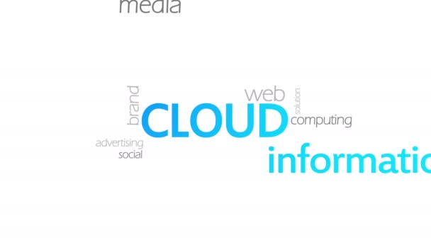 Cloud, Typography Animation