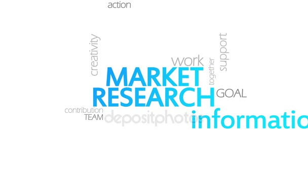 Market Research, Animated Typography