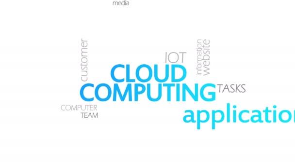 Cloud Computing, Animated Typography