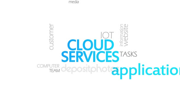 Cloud Services, Animated Typography