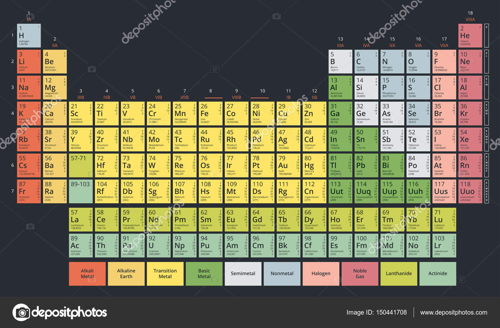 Periodic table of the chemical elements mendeleevs table modern periodic table of the chemical elements mendeleevs table modern flat pastel spectrum colors on urtaz Image collections