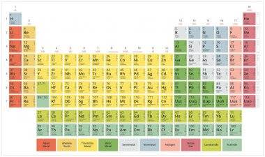 Periodic Table of the Chemical Elements (Mendeleev's table) modern flat pastel spectrum colors on white background