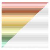 Pruhový graf, sloupcový graf prvek rozhraní