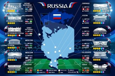 Moscow Stadium World Cup Vector