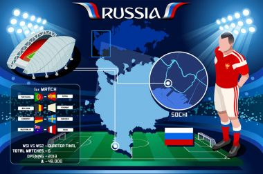 Sochi Arena Fisht Stadium