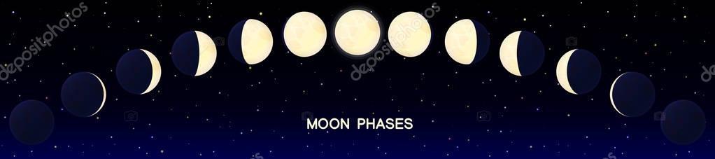 Panoramic illustration cartoon moon phases set 1