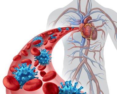 Blood Virus Infection