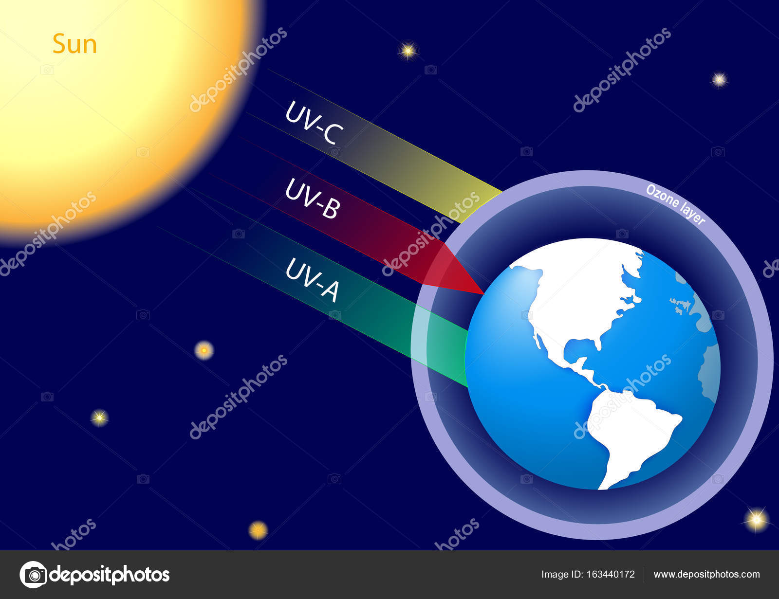 Natural greenhouse effect and human enhanced greenhouse effect natural greenhouse effect and human enhanced greenhouse effect stock vector pooptronica Choice Image