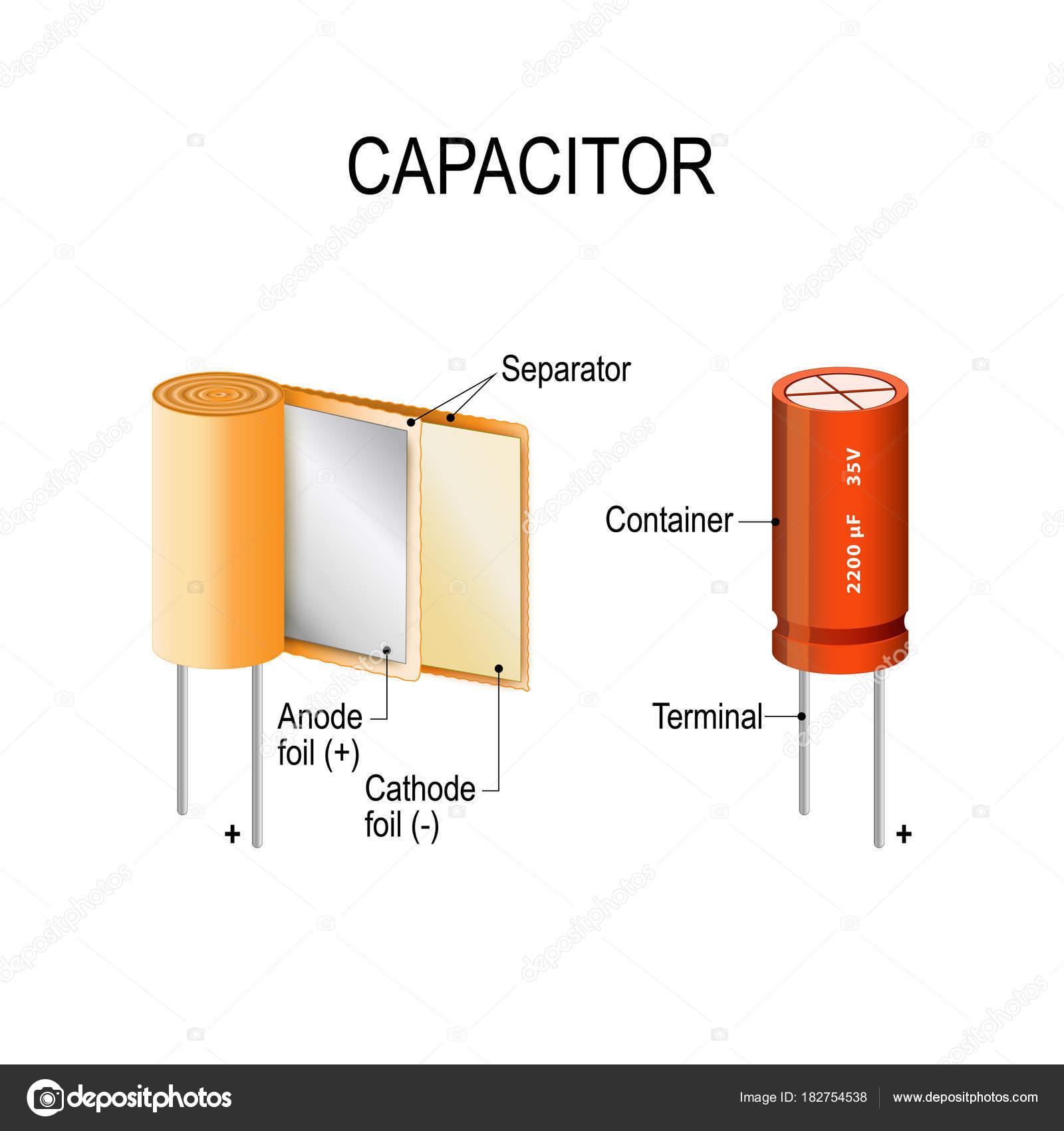 Capacitor Stock Vector Edesignua 182754538 Close Up Ceramic Capacitors On Circuit Board Photo Image