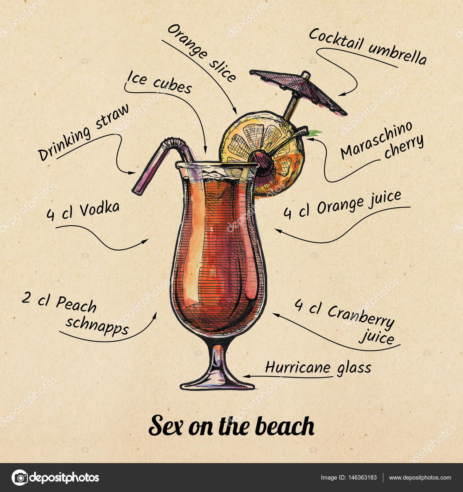 Ингридиенты для секс на пляже