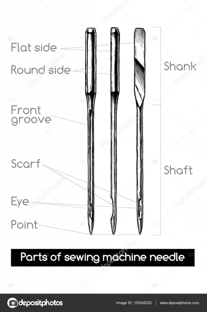 Parts Of Sewing Machine Needle Stock Vector © Suricoma 40 Mesmerizing Parts Of A Sewing Machine Needle
