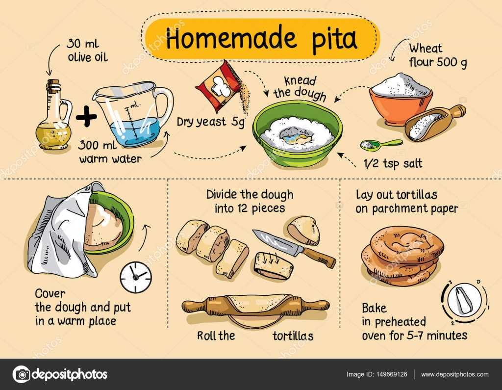Recipe for homemade pita. Step by step instructions \u2014 Stock