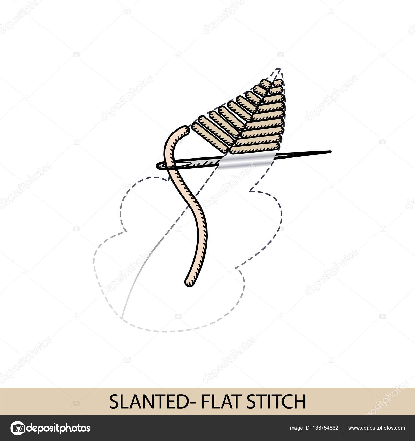 Thread Hand Embroidery And Sewing Stitches Stock Vector