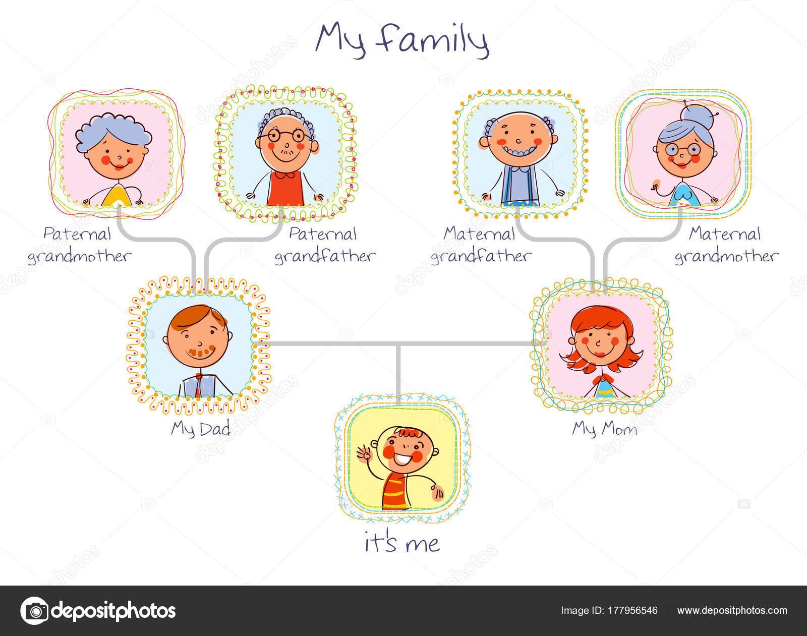 Arbre Genealogique Dans Le Style Des Dessins D Enfants Image
