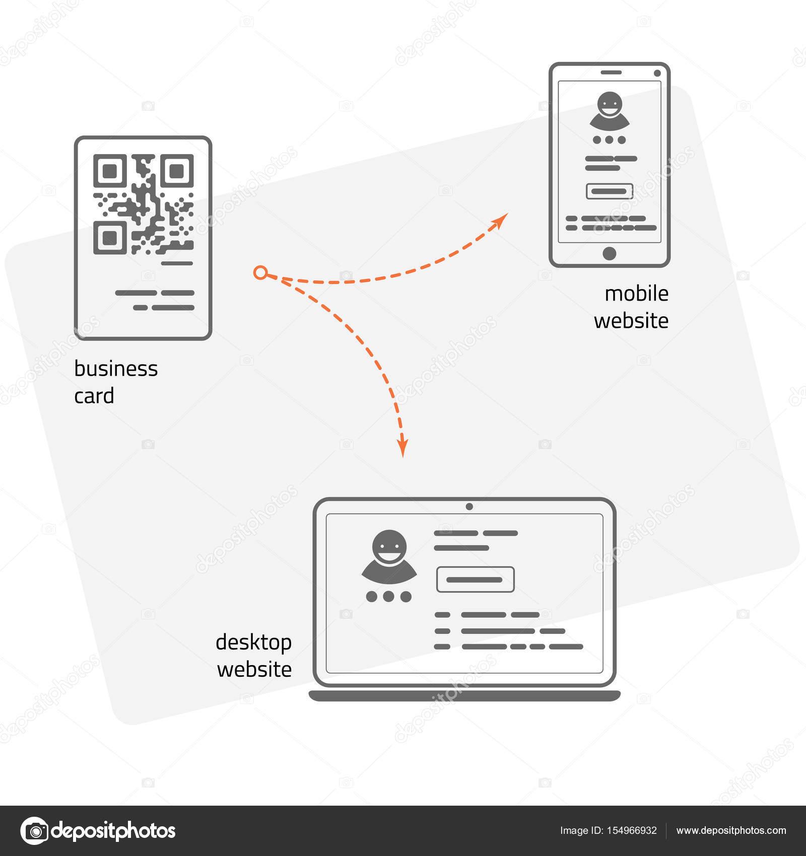 Eine Visitenkarte Mit Qr Code Ist Ein Schneller Zugriff Auf