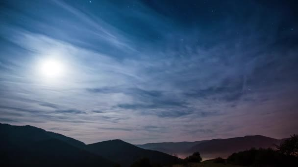 carpathian mountains with cloudy sky