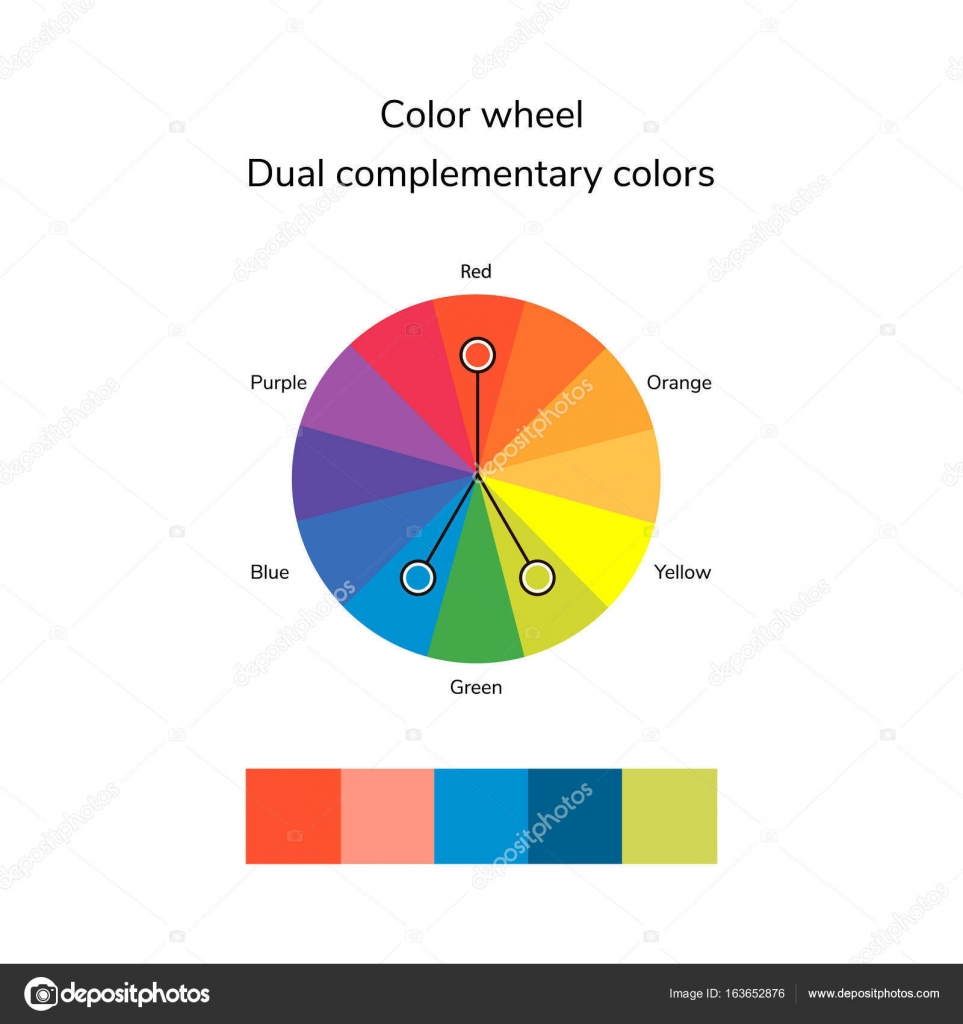Komplementärfarbe Zu Blau vektor illustration der farbkreis komplementärfarben aufgeteilt