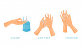 Fotografie Tips of How to Wash Hands Properly with Illustrated Hands Actions Vector Set