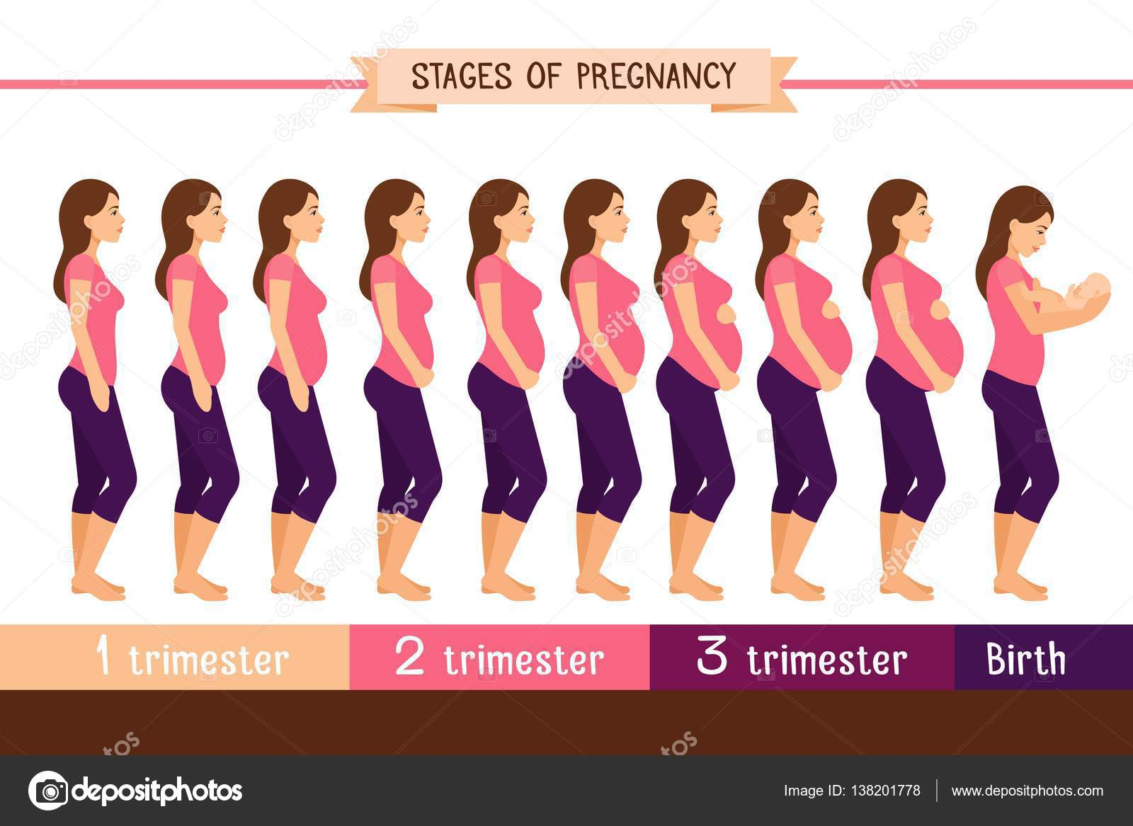 How do pictures on the abdomen of pregnant women