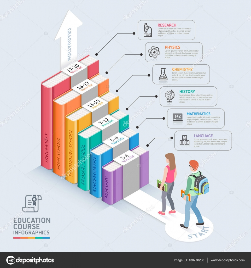 Books step education timeline. Two students walking up to the ...