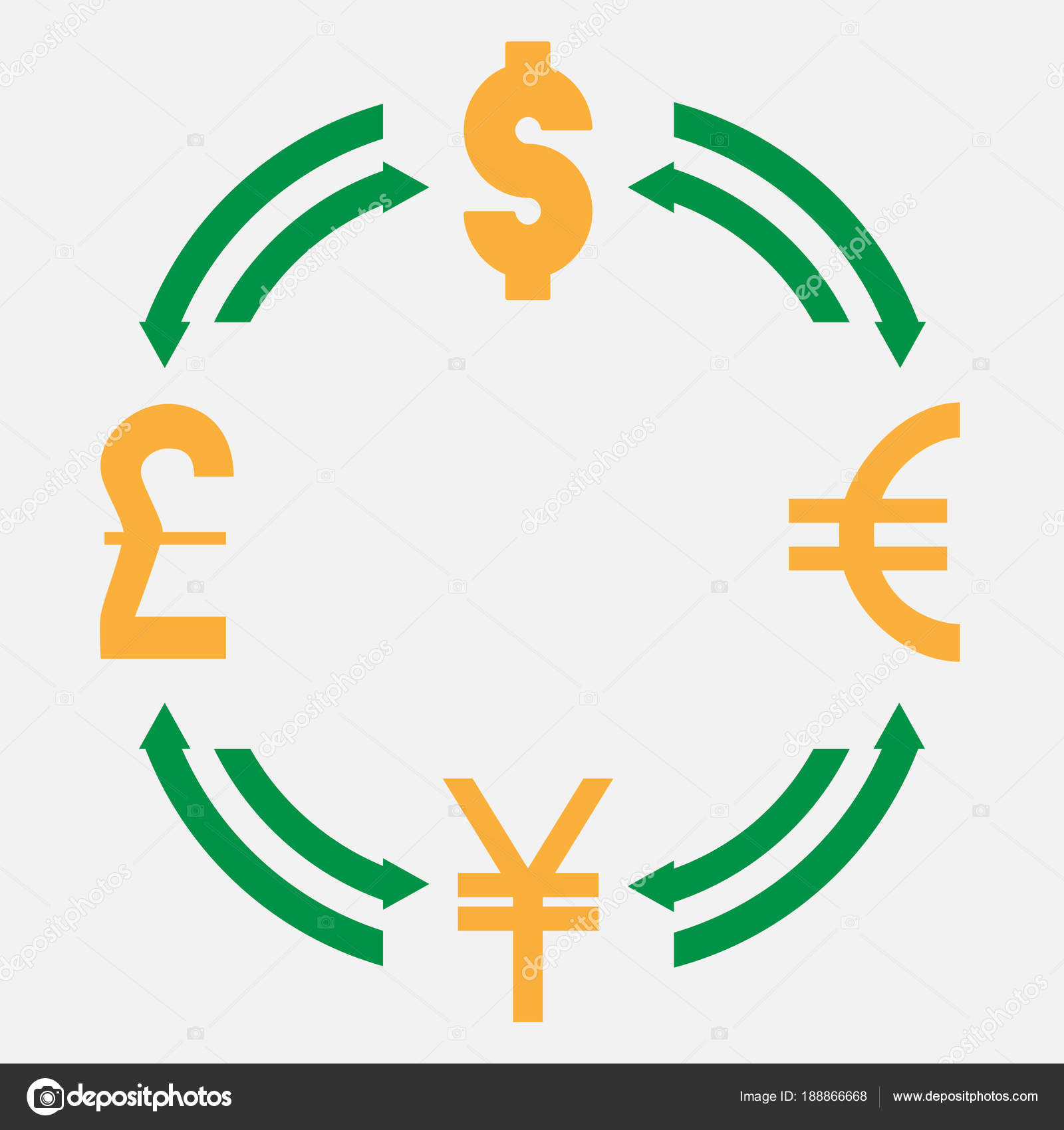 Currency exchange - world currency of dollar, euro, pound