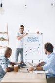 Prezentace tvorby podnikatel kolegům
