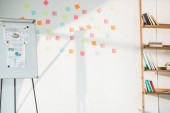 Fotografie whiteboard with charts and white board with sticky notes in modern light office