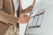Oříznutý pohled designéra, který si dělá poznámky na náčrty rozhraní aplikace na tabuli v kanceláři