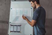 Boční pohled návrháře plánování rozvržení aplikací s šablonou mobilní webové stránky na tabuli