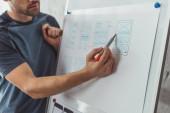 Oříznutý pohled na designer ux kreativní webové stránky wireframe skici na tabuli v designerském studiu