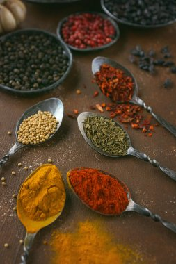 Colorful spices in teaspoons
