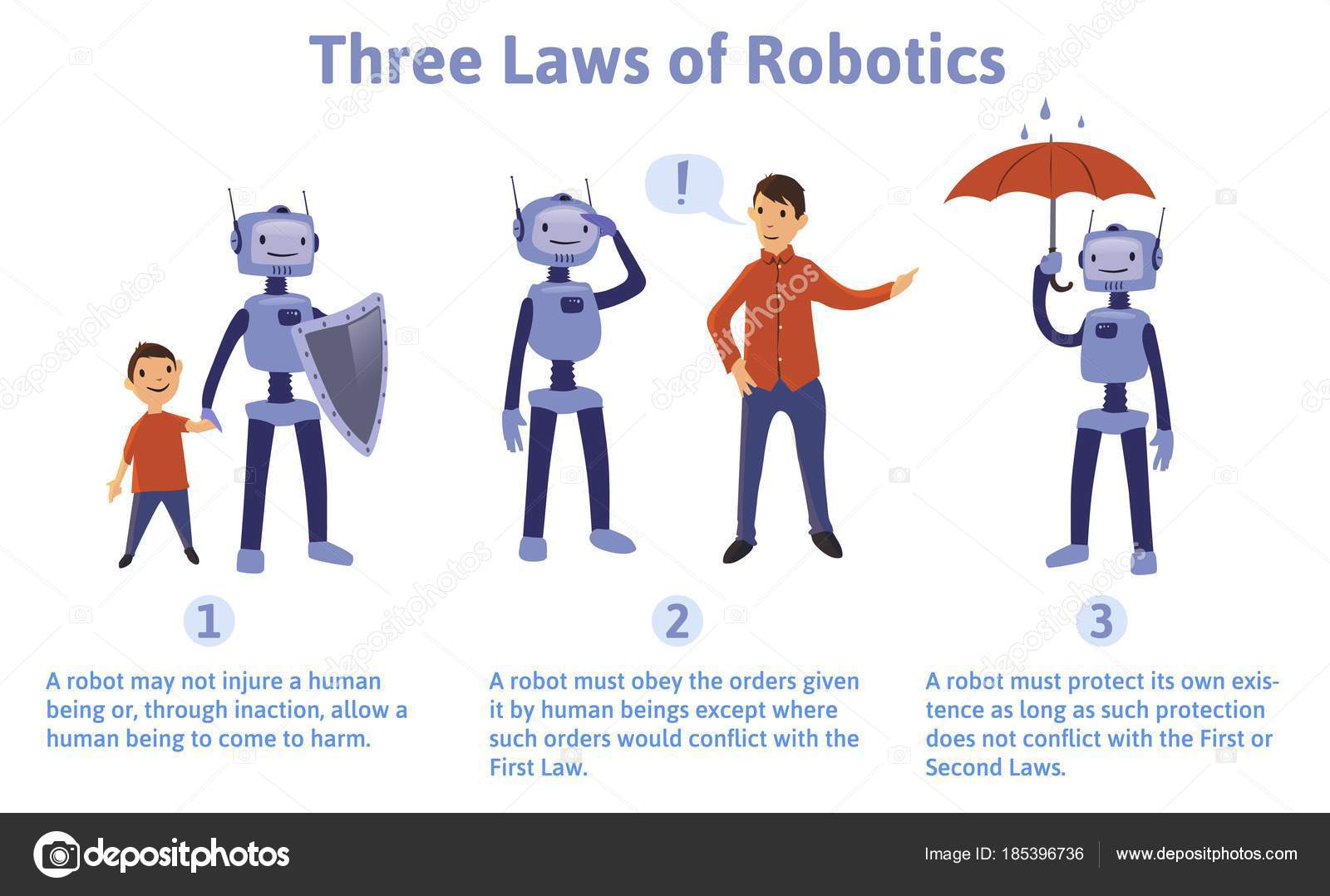 Three Laws Of Robotics Concept Vector Illustration Rules For