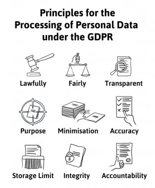 Principles for the Processing of Personal Data under the GDPR. General Data Protection Regulation. The protection of personal data, infographics illustration, isolated on white.