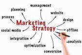 körülvágott kép nő marketing stratégia feliratok elszigetelt fehér írás