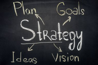 Business strategy with branches inscription on chalkboard