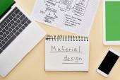 vrchní pohled na gadgets v blízkosti webové stránky design šablony a notebooku s materiálem design nápisy na žlutém pozadí